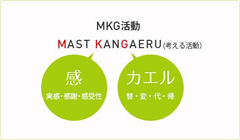 MKG活動(考える活動)