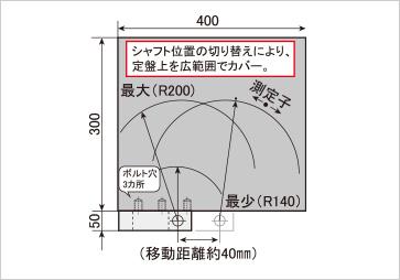 MAST 広角ピックホルダー説明図