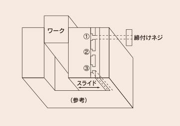 MAST ミクロンバイス説明図