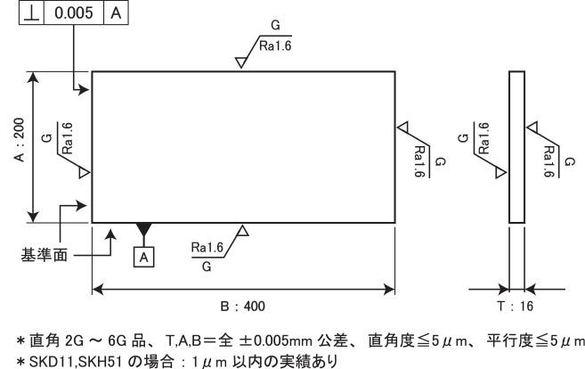 超々ジュラルミンの平面図・断面図